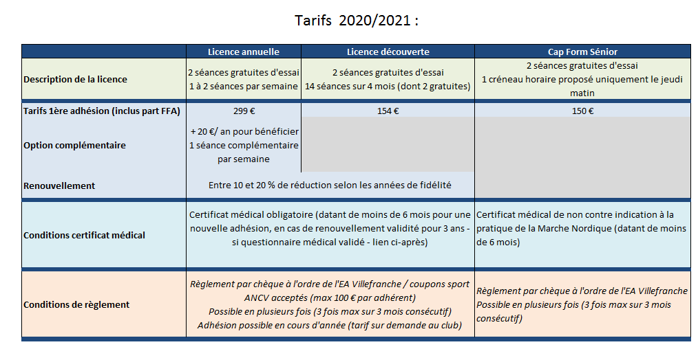 tarifs 2020
